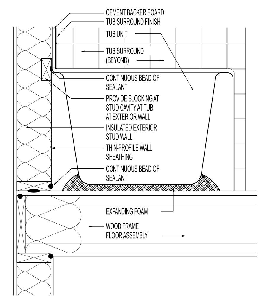 A Waterproof Base For Tub Tile ProTradeCraft - Thin backer board for floor tile