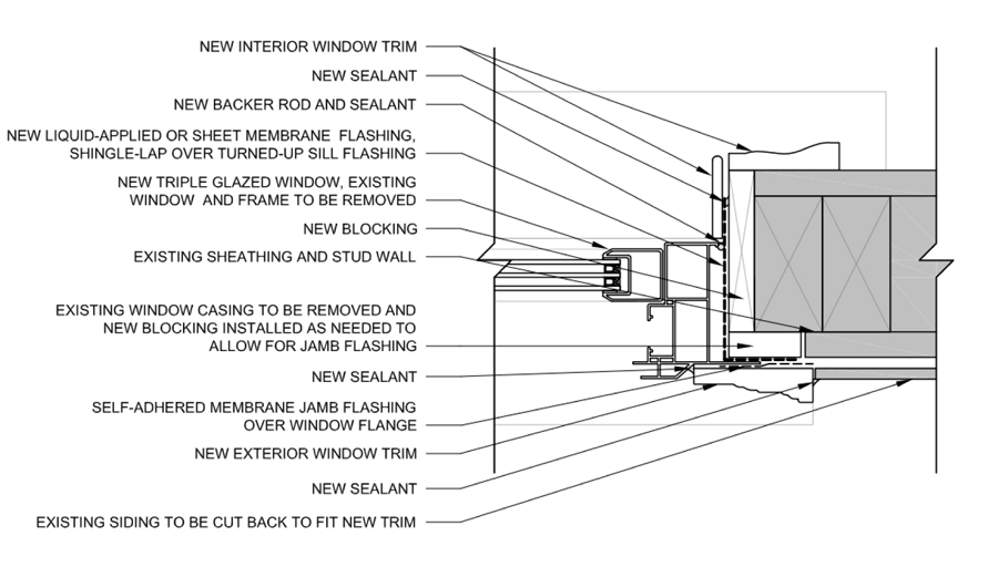 Jamb detail for window install  sc 1 st  ProTradeCraft & Sill Head and Jamb Details for New Windows in Old Holes ...