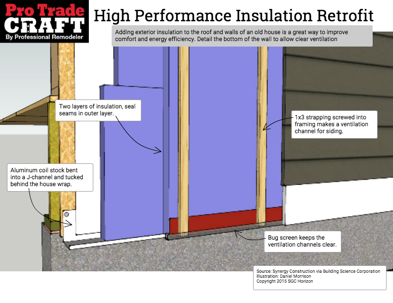 Bottom Of Wall Details For A Tight Energy Retrofit Part 78