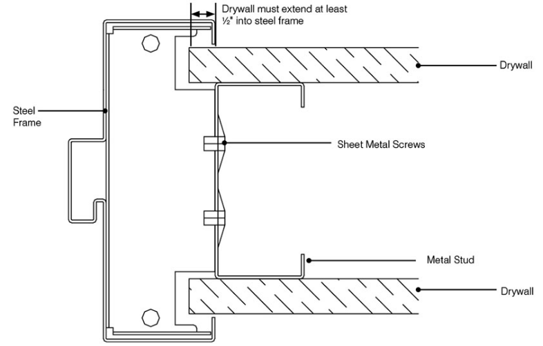 Attach the frame to the floor and reinforce hinge locations with metal frame anchors otherwise it\u0027s just plumb level and square.  sc 1 st  ProTradeCraft & How to Install a Steel Door Frame into Steel Stud Wall | ProTradeCraft
