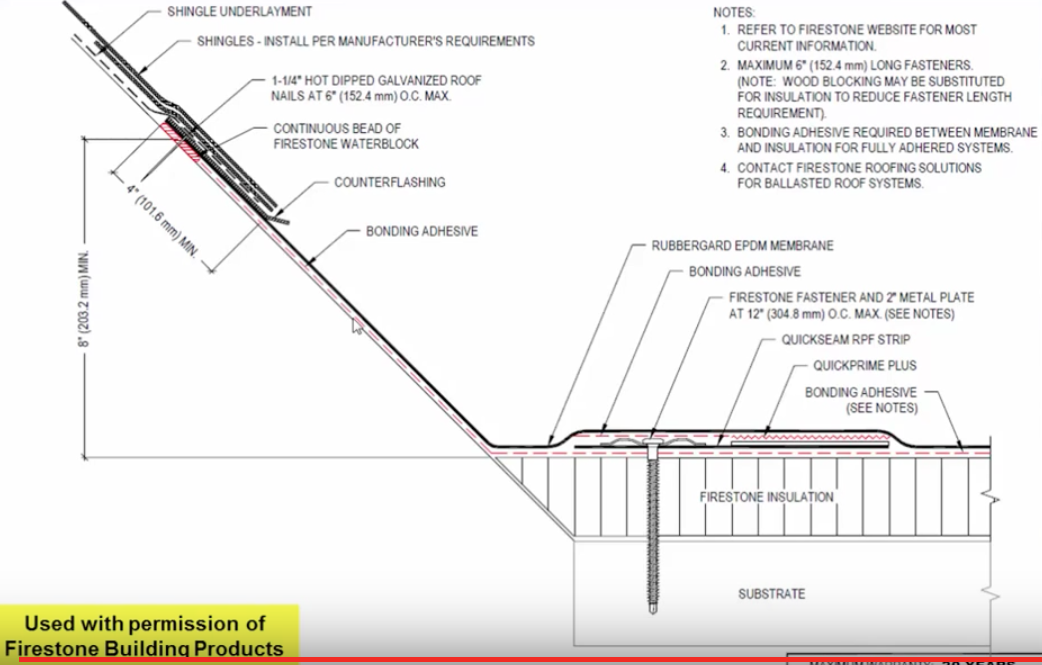 Low Slope Roofing Troubleshooting In Advance Protradecraft