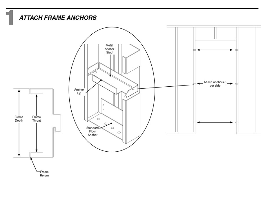 Step 1 Attach door frame anchors  sc 1 st  ProTradeCraft & How to Install a Steel Door Frame into Steel Stud Wall | ProTradeCraft