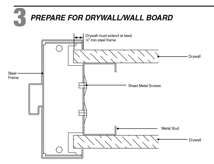 How to Install a Steel Door Frame into Steel Stud Wall | ProTradeCraft