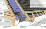 A graphic illustrating features of exterior roofing insulation