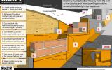 Step-Flashing-Brick-infographic