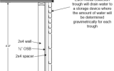 schematic-of-drip-edge-testing-apparatus-300x292.png