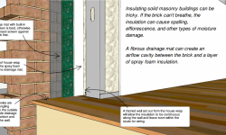 Masonry-wall-insulation-retrofit.png
