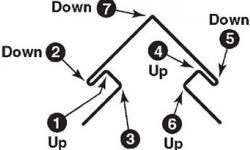 outside-corner-bending-sequence_0.jpg