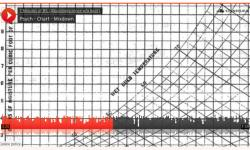 psychrometric-chart-7-minutes-BS-building-science-podcast.jpg