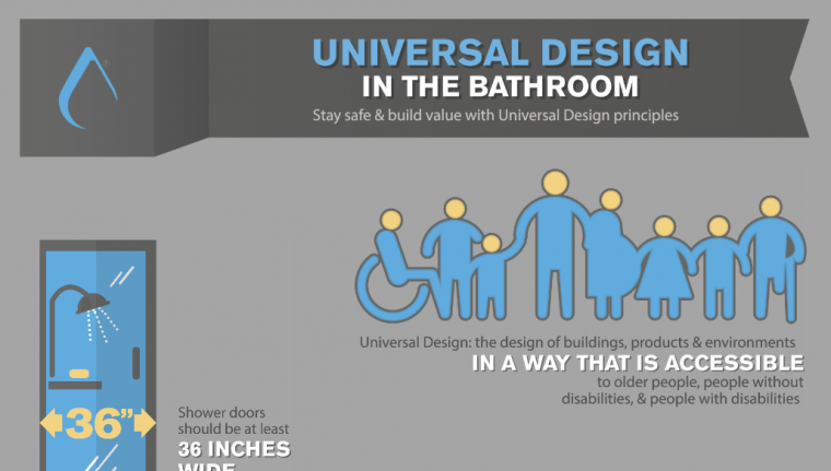 Universal-design-infographic.png